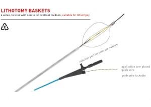 ERCP Baskets